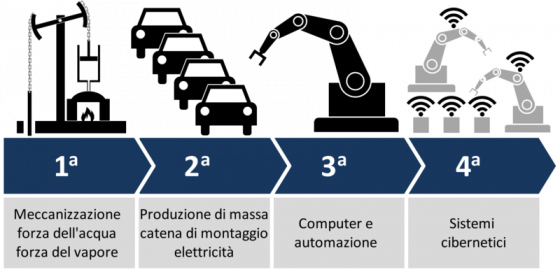 Toscana: intesa con Manageritalia per 'terziario 4.0'