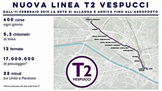 Firenze, Tramvia: il biglietto per Peretola costerà 4,50 E