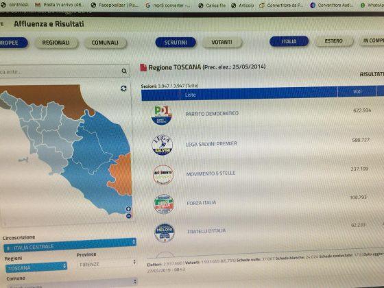 Europee: a Firenze Dem al 43,7% ma Salvini domina in 7 province