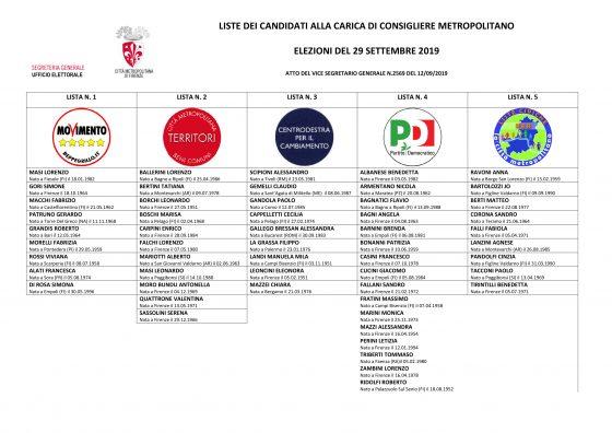Elezioni per Consiglio della Città Metropolitana di Firenze il 29 settembre