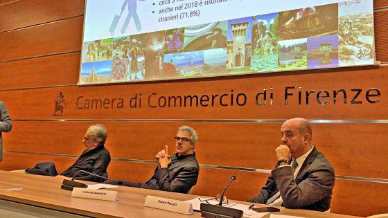 Dal Turismo a Firenze, oltre 2 miliardi di valore aggiunto