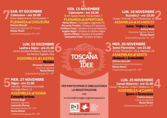 """""""La Toscana delle idee"""": forum tematici nei Comuni della Piana"""