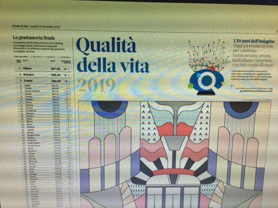 Qualità della vita, Solo 24 Ore: Firenze sale di 7 posizioni, prima di Roma e Torino