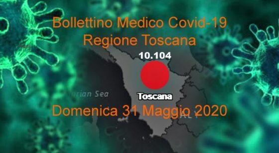 Coronavirus in Toscana, 4 nuovi casi, 4 decessi e 55 guarigioni