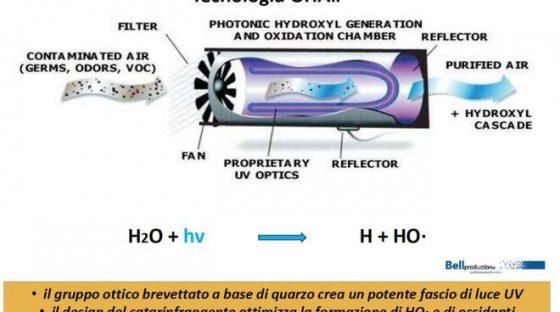 Coronavirus, al Pertini di Roma tecnologia innovativa per sanificare l'ambiente