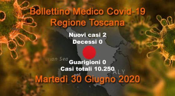 Coronavirus Toscana, zero decessi, 2 nuovi casi, nessuna guarigione