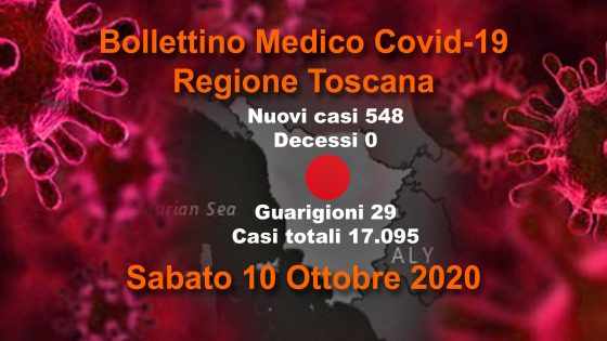 Coronavirus in Toscana, +548 casi Toscana, aumento record