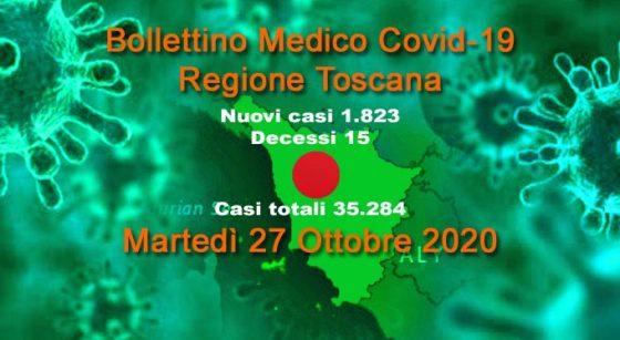 Coronavirus in Toscana: 1.823 nuovi casi, età media 44 anni, 15 decessi