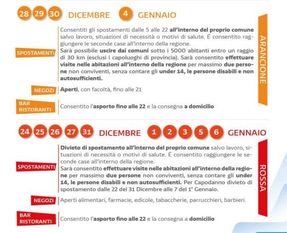 Toscana arancione fino al 30 poi rossa fino al 6 gennaio, eccetto il 4