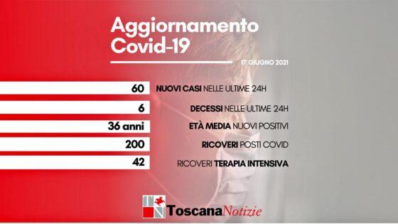 Coronavirus in Toscana, 60 nuovi casi, 6 decessi