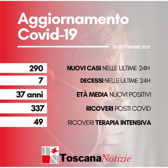 Coronavirus in Toscana, 290 nuovi casi. Sette decessi
