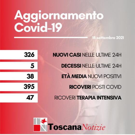 Coronavirus Toscana: oggi  326 nuovi casi,  406 guariti,  5 decessi